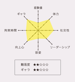 graph イベントディレクター